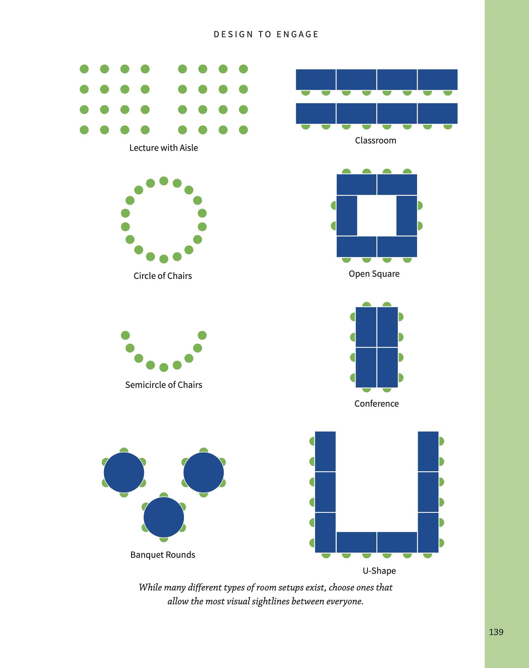 Room Setups