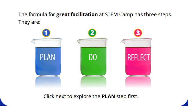 "three beakers that depict the ""formula"" for facilitation at camp; each beaker is a different colour"