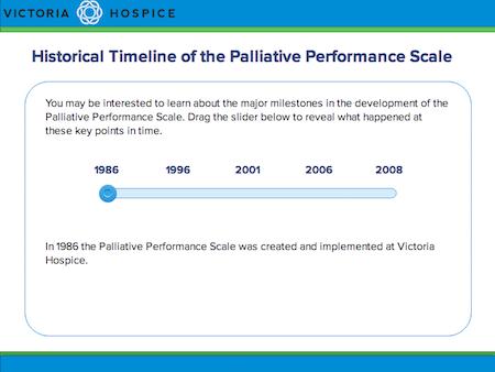 Timeline slide with a slider bar to show key historical timeline dates of the PPS